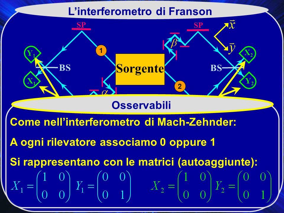 SP X2X2 BS SP Y2Y2 Y1Y1 X1X1 Sorgente 2 1 Linterferometro di Franson Osservabili Come nellinterferometro di Mach-Zehnder: A ogni rilevatore associamo 0 oppure 1 Si rappresentano con le matrici (autoaggiunte):