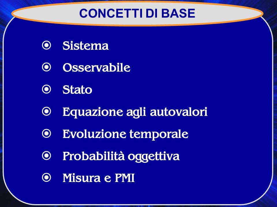 Sistema È il protagonista dellesperienza Due categorie: Sistemi semplici: 1 particella alla volta Sistemi composti: > 1 particella