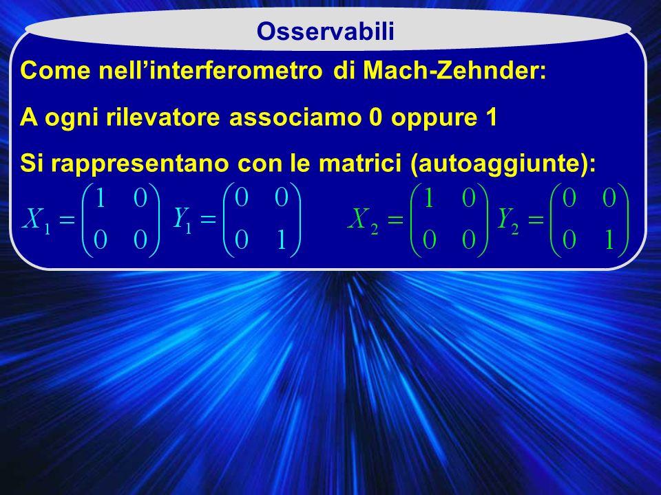 Osservabili Come nell interferometro di Mach-Zehnder: A ogni rilevatore associamo 0 oppure 1 Si rappresentano con le matrici (autoaggiunte):