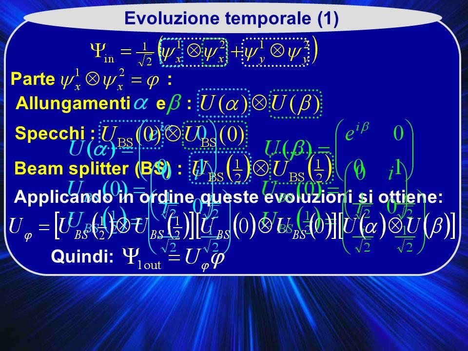 Evoluzione temporale (1) Beam splitter (BS) : Specchi : Allungamenti e : Applicando in ordine queste evoluzioni si ottiene: Parte : Quindi: