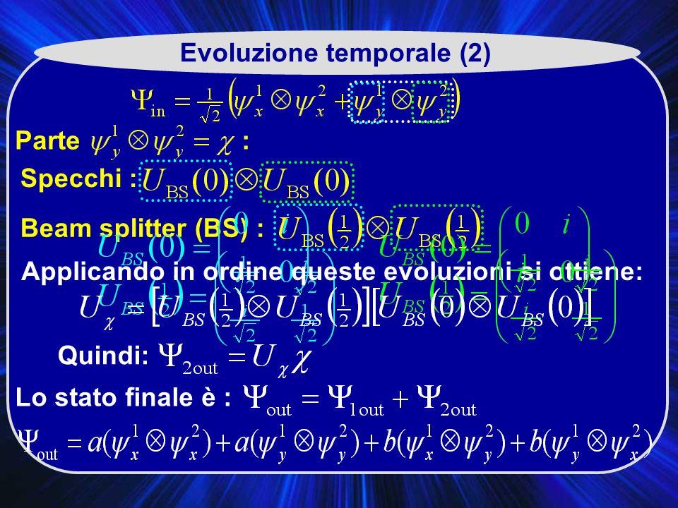Evoluzione temporale (2) Beam splitter (BS) : Specchi : Applicando in ordine queste evoluzioni si ottiene: Parte : Quindi: Lo stato finale è :