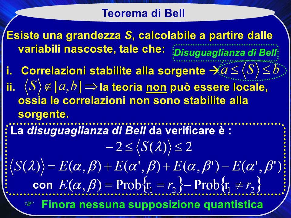 Teorema di Bell Disuguaglianza di Bell Finora nessuna supposizione quantistica La disuguaglianza di Bell da verificare è : con Esiste una grandezza S, calcolabile a partire dalle variabili nascoste, tale che: i.