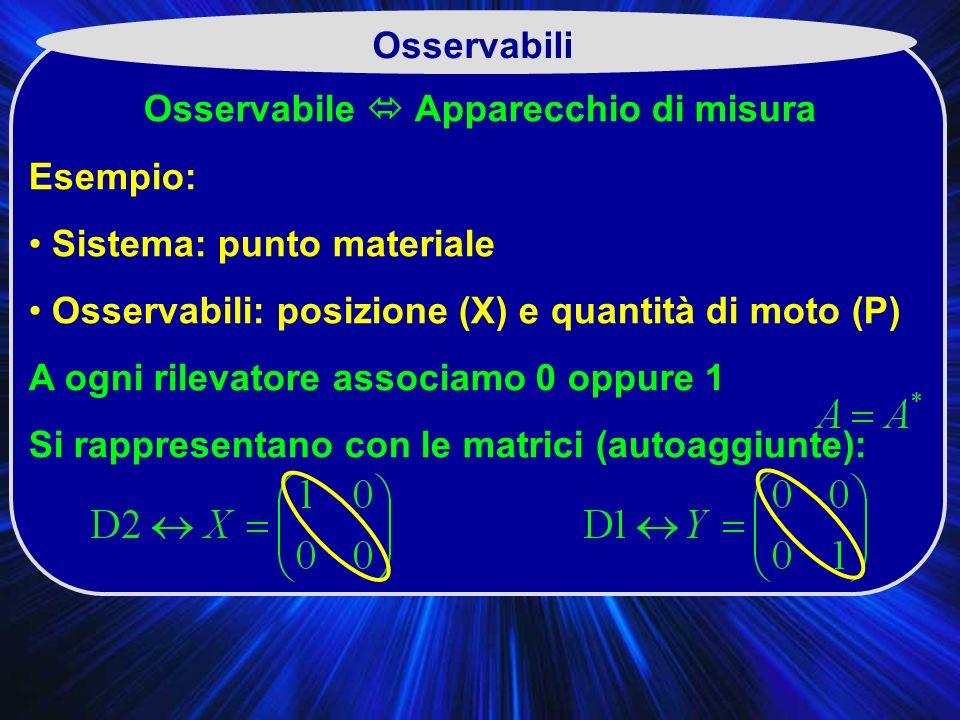 Osservabile Osservabile Apparecchio di misura Esempio: Sistema: punto materiale Osservabili: posizione (X) e quantità di moto (P) Si rappresenta con una matrice A del tipo Che deve essere autoaggiunta, ossia