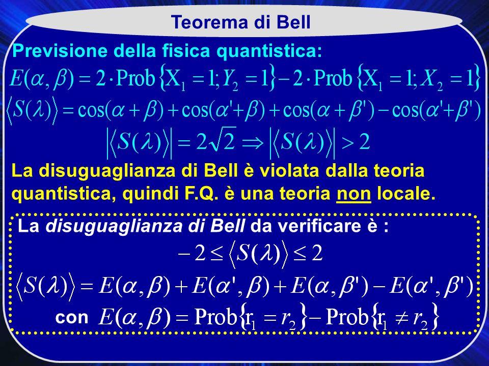 Previsione della fisica quantistica: La disuguaglianza di Bell è violata dalla teoria quantistica, quindi F.Q.