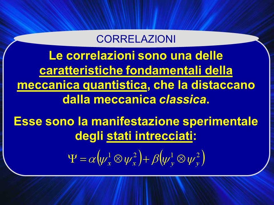 CORRELAZIONI Le correlazioni sono una delle caratteristiche fondamentali della meccanica quantistica, che la distaccano dalla meccanica classica.