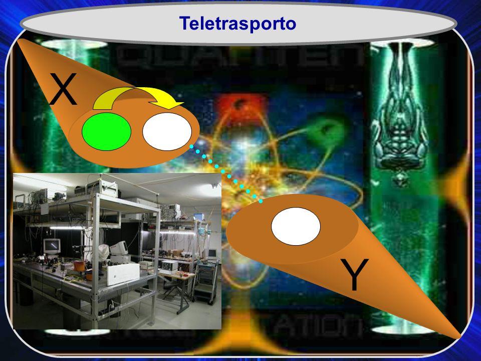 Teletrasporto X Y
