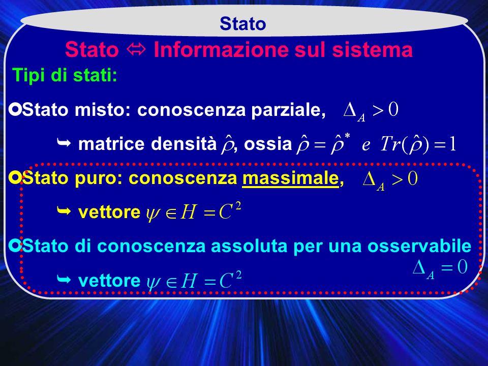 Stato Stato Informazione sul sistema Tipi di stati: Stato misto: conoscenza parziale, matrice densità, ossia Stato puro: conoscenza massimale, vettore Stato di conoscenza assoluta per una osservabile vettore