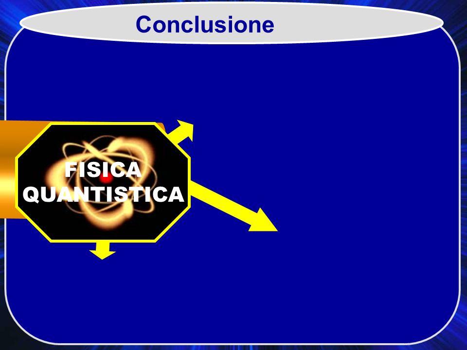 Intrecciamento Determinismo (Evoluzione) Indeterminismo (Misura) Correlazioni Superposizione Non località Conclusione Delocalizzazione FISICA QUANTISTICA