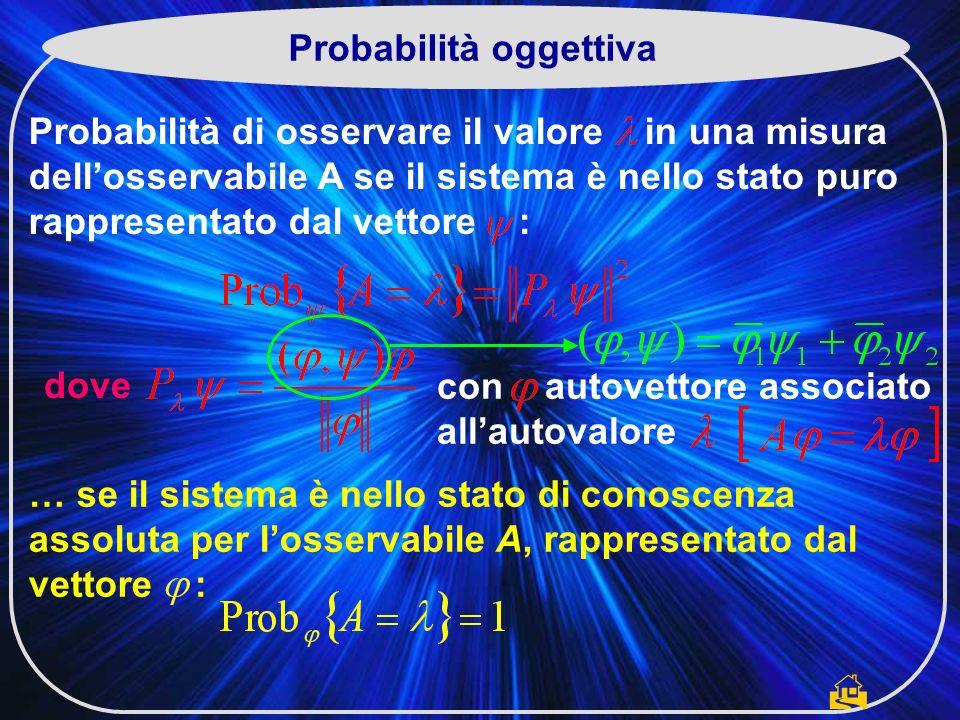 Probabilità oggettiva Probabilità di osservare il valore in una misura dellosservabile A se il sistema è nello stato puro rappresentato dal vettore : dove con autovettore associato allautovalore … se il sistema è nello stato di conoscenza assoluta per losservabile A, rappresentato dal vettore :