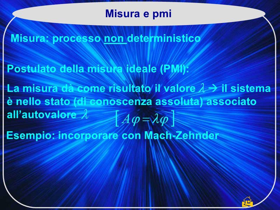 Misura e pmi Misura: processo non deterministico Postulato della misura ideale (PMI): La misura dà come risultato il valore il sistema è nello stato (di conoscenza assoluta) associato allautovalore Esempio: incorporare con Mach-Zehnder