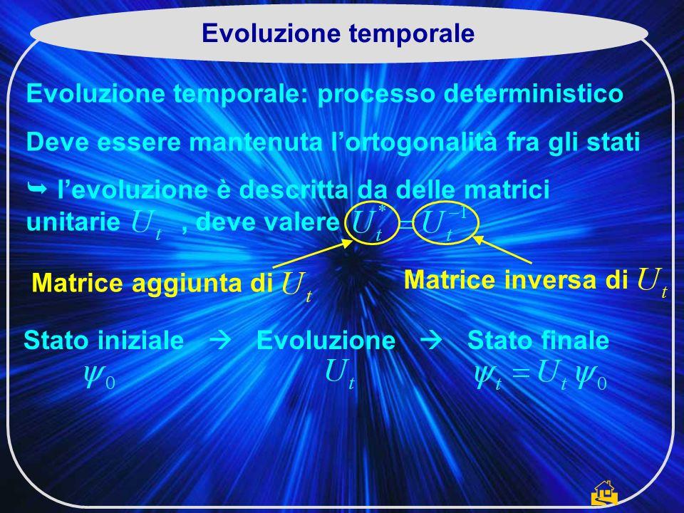 Evoluzione temporale Evoluzione temporale: processo deterministico Deve essere mantenuta lortogonalità fra gli stati levoluzione è descritta da delle matrici unitarie, deve valere Stato iniziale Evoluzione Stato finale Matrice aggiunta di Matrice inversa di