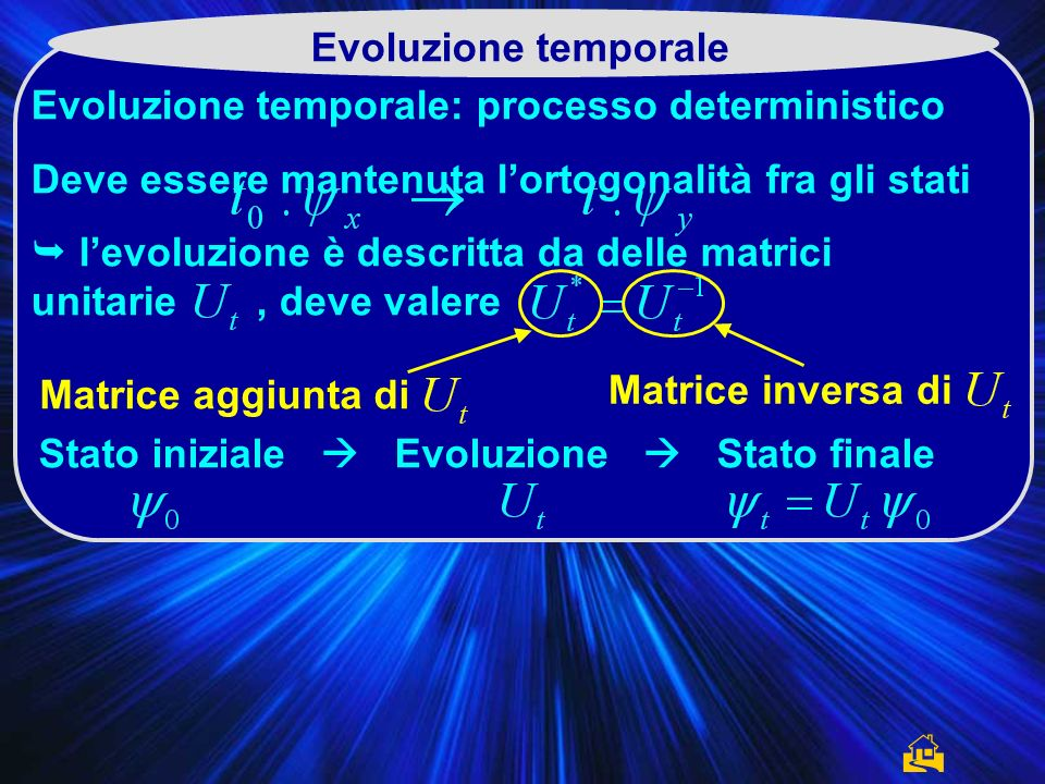 Evoluzione temporale Evoluzione temporale: processo deterministico Deve essere mantenuta l ortogonalità fra gli stati l evoluzione è descritta da delle matrici unitarie, deve valere Stato iniziale Evoluzione Stato finale Matrice aggiunta di Matrice inversa di