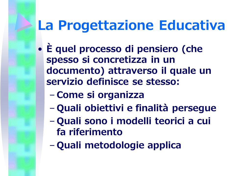 La Progettazione Educativa È quel processo di pensiero (che spesso si concretizza in un documento) attraverso il quale un servizio definisce se stesso