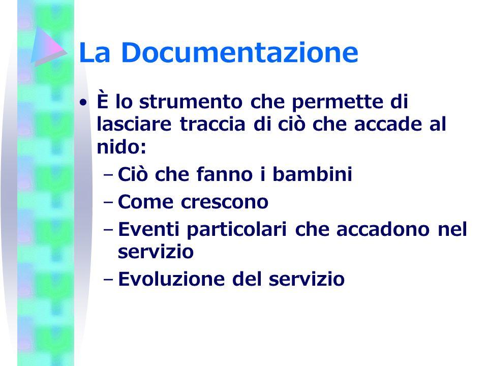 La Documentazione È lo strumento che permette di lasciare traccia di ciò che accade al nido: –Ciò che fanno i bambini –Come crescono –Eventi particola