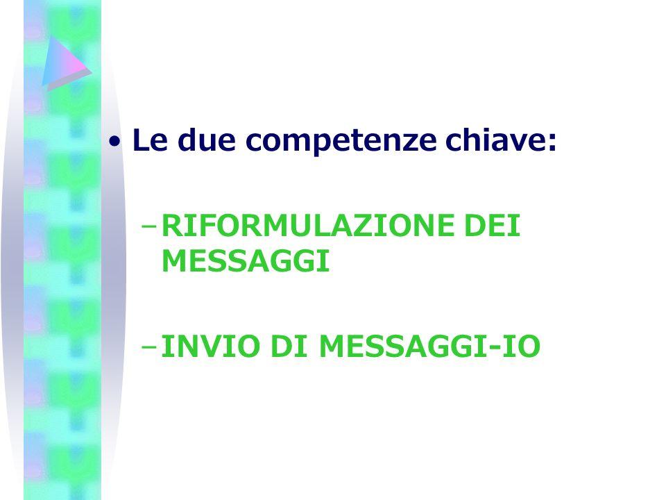 Le due competenze chiave: –RIFORMULAZIONE DEI MESSAGGI –INVIO DI MESSAGGI-IO
