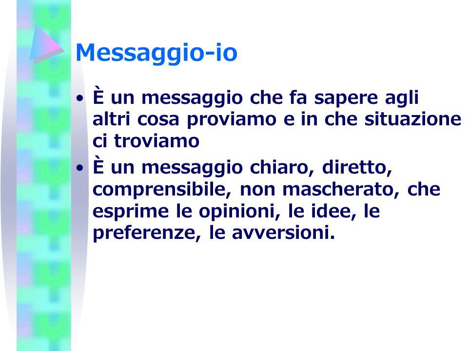 Messaggio-io È un messaggio che fa sapere agli altri cosa proviamo e in che situazione ci troviamo È un messaggio chiaro, diretto, comprensibile, non