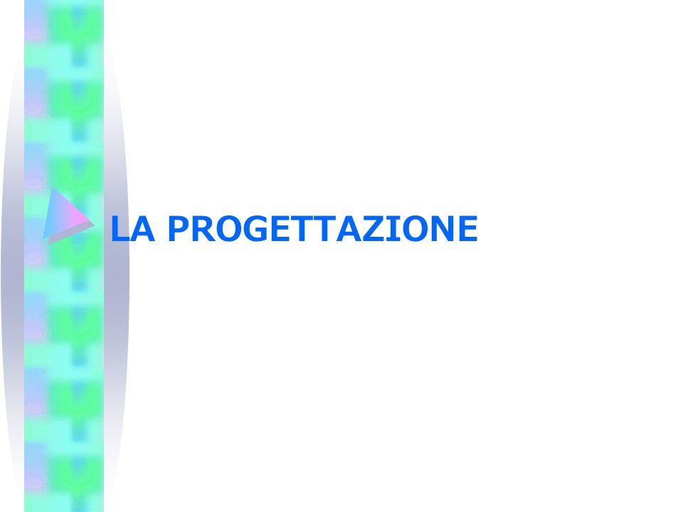 LA PROGETTAZIONE