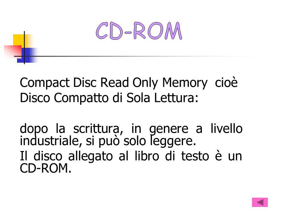 Compact Disc Read Only Memory cioè Disco Compatto di Sola Lettura: dopo la scrittura, in genere a livello industriale, si può solo leggere. Il disco a