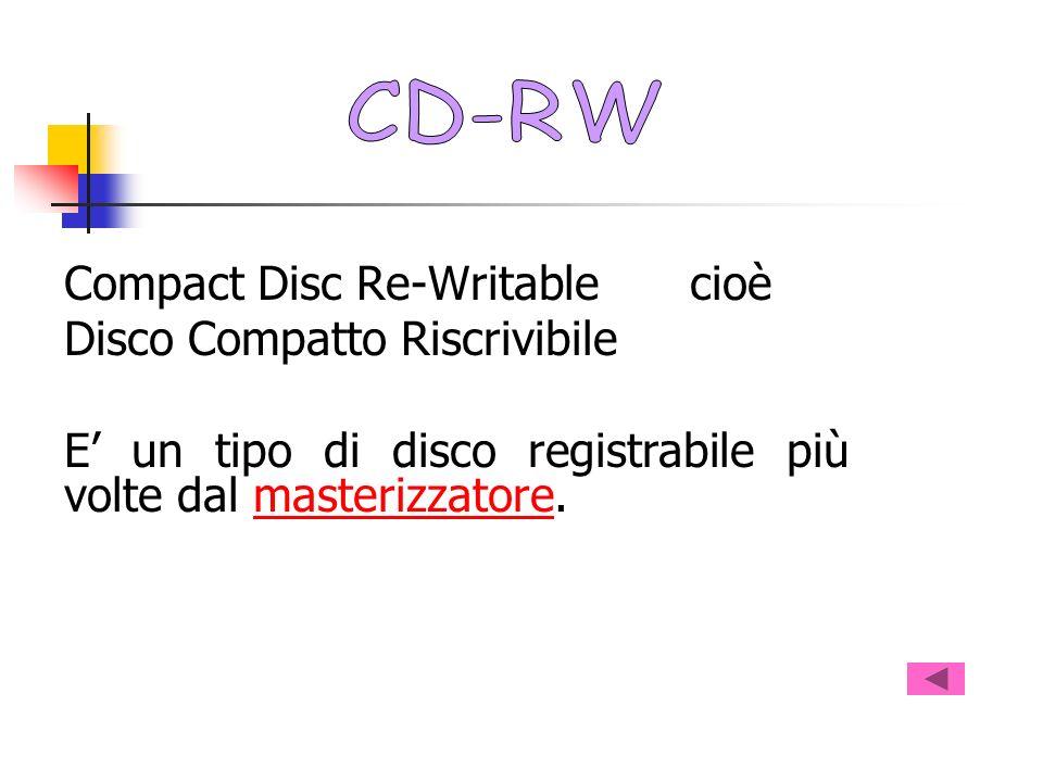 Compact Disc Re-Writablecioè Disco Compatto Riscrivibile E un tipo di disco registrabile più volte dal masterizzatore.masterizzatore