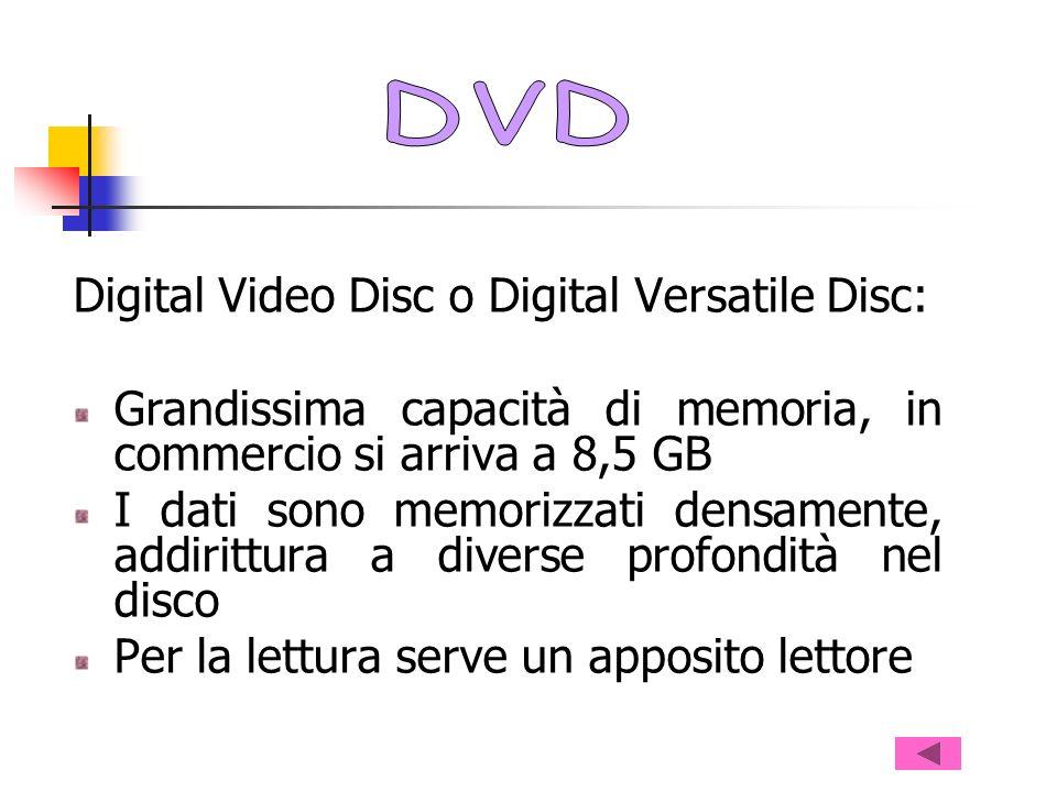Digital Video Disc o Digital Versatile Disc: Grandissima capacità di memoria, in commercio si arriva a 8,5 GB I dati sono memorizzati densamente, addi