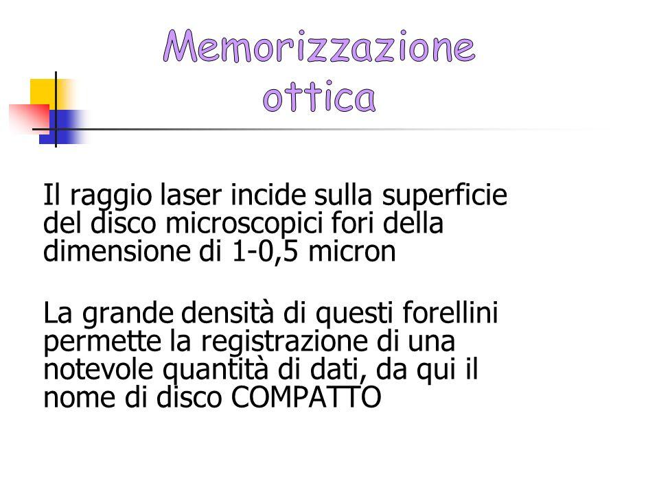 Il raggio laser incide sulla superficie del disco microscopici fori della dimensione di 1-0,5 micron La grande densità di questi forellini permette la