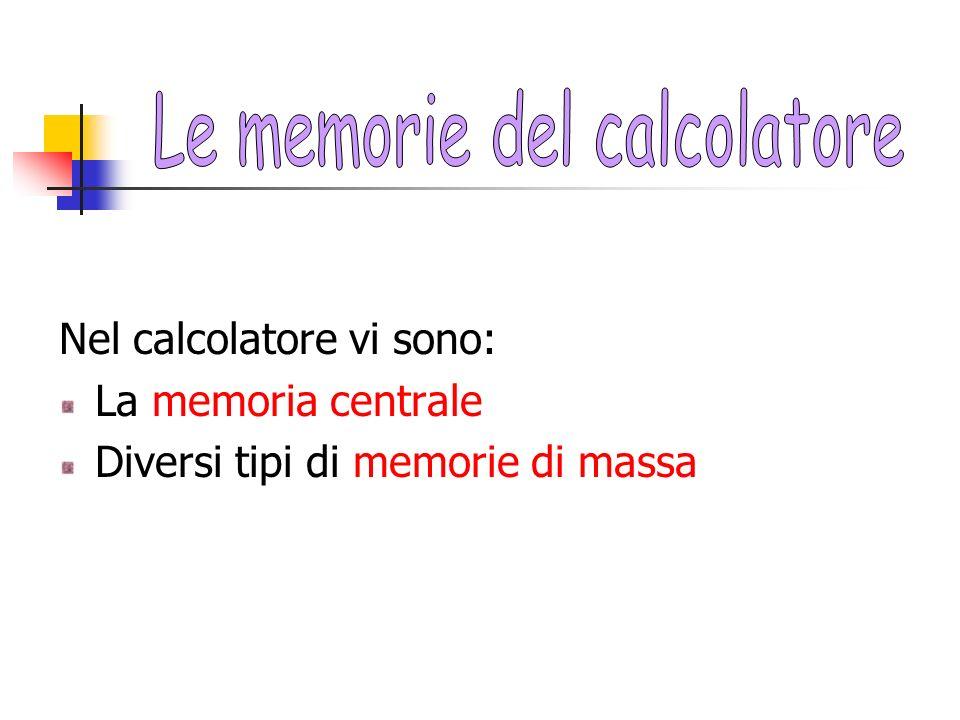 Nel calcolatore vi sono: La memoria centrale Diversi tipi di memorie di massa