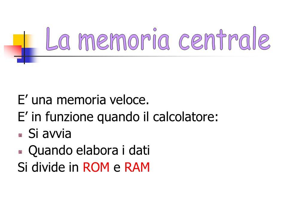 E una memoria veloce. E in funzione quando il calcolatore: Si avvia Quando elabora i dati Si divide in ROM e RAM