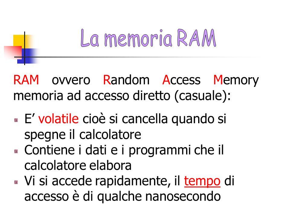 RAM ovvero Random Access Memory memoria ad accesso diretto (casuale): E volatile cioè si cancella quando si spegne il calcolatore Contiene i dati e i