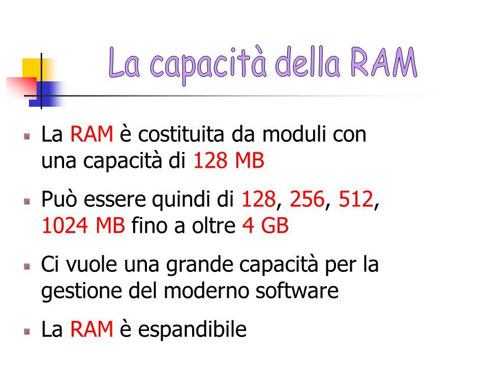 La RAM è costituita da moduli con una capacità di 128 MB Può essere quindi di 128, 256, 512, 1024 MB fino a oltre 4 GB Ci vuole una grande capacità pe