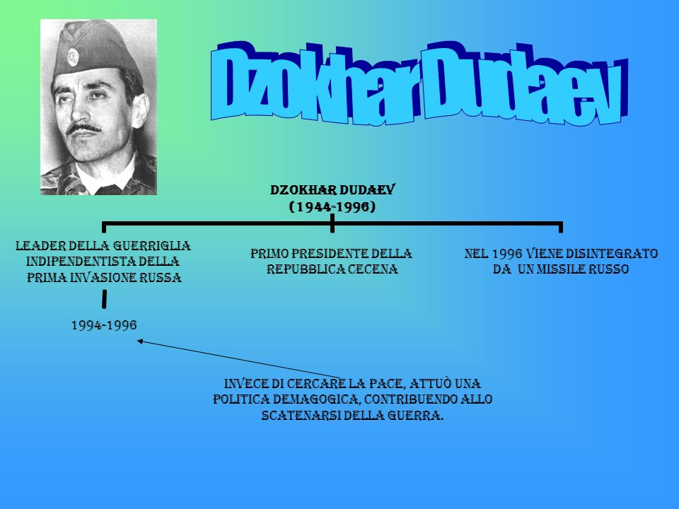Dzokhar Dudaev (1944-1996) Leader della guerriglia Indipendentista della prima invasione russa 1994-1996 Primo presidente della Repubblica cecena Nel