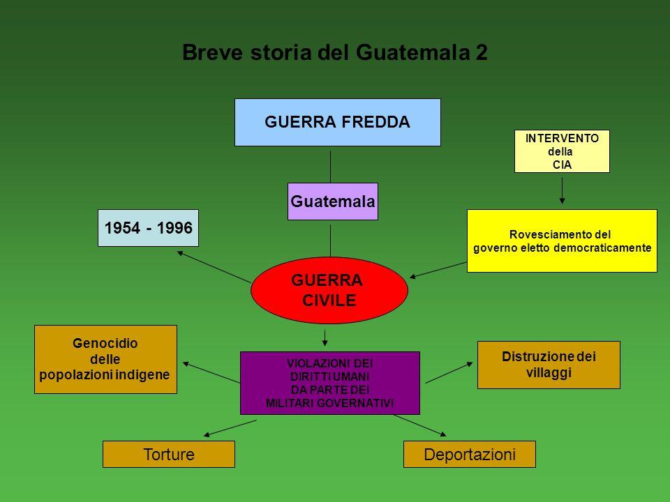 Breve storia del Guatemala 2 GUERRA FREDDA Guatemala GUERRA CIVILE 1954 - 1996 Rovesciamento del governo eletto democraticamente INTERVENTO della CIA