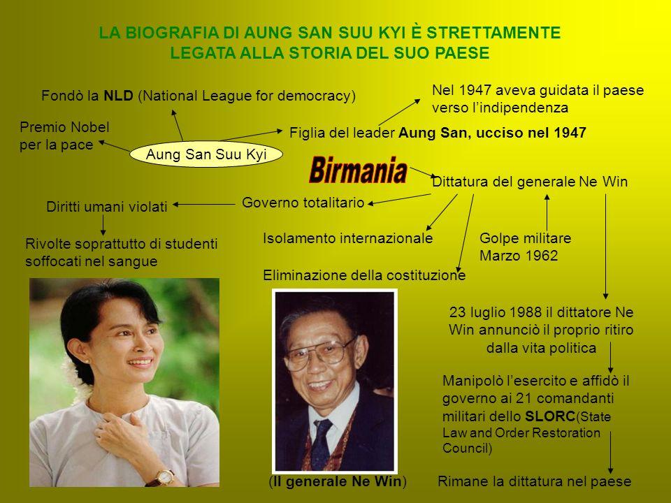 Fondò la NLD (National League for democracy) LA BIOGRAFIA DI AUNG SAN SUU KYI È STRETTAMENTE LEGATA ALLA STORIA DEL SUO PAESE Aung San Suu Kyi Premio