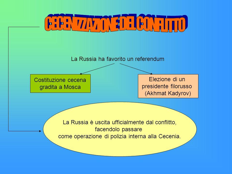 La Russia ha favorito un referendum Costituzione cecena gradita a Mosca Elezione di un presidente filorusso (Akhmat Kadyrov) La Russia è uscita uffici