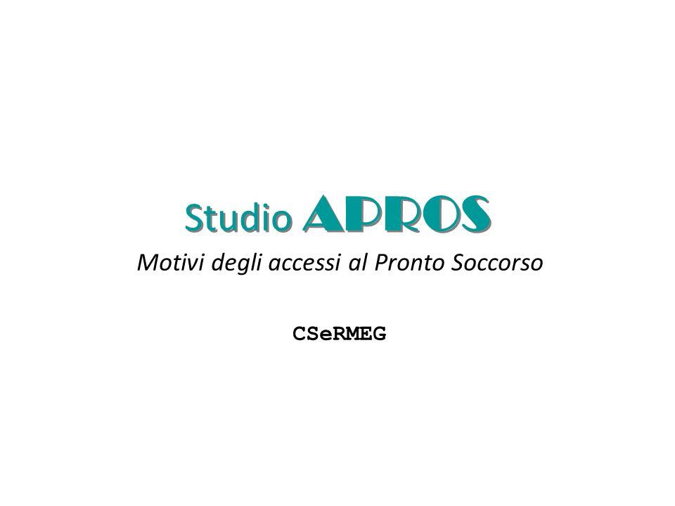 Studio APROS Motivi degli accessi al Pronto Soccorso CSeRMEG