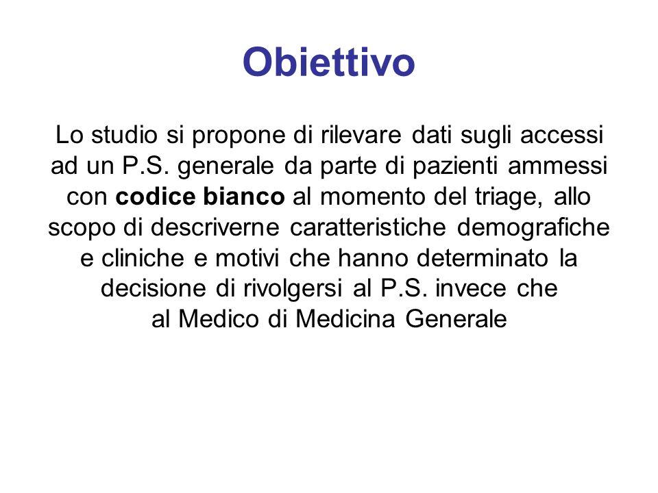 Obiettivo Lo studio si propone di rilevare dati sugli accessi ad un P.S. generale da parte di pazienti ammessi con codice bianco al momento del triage