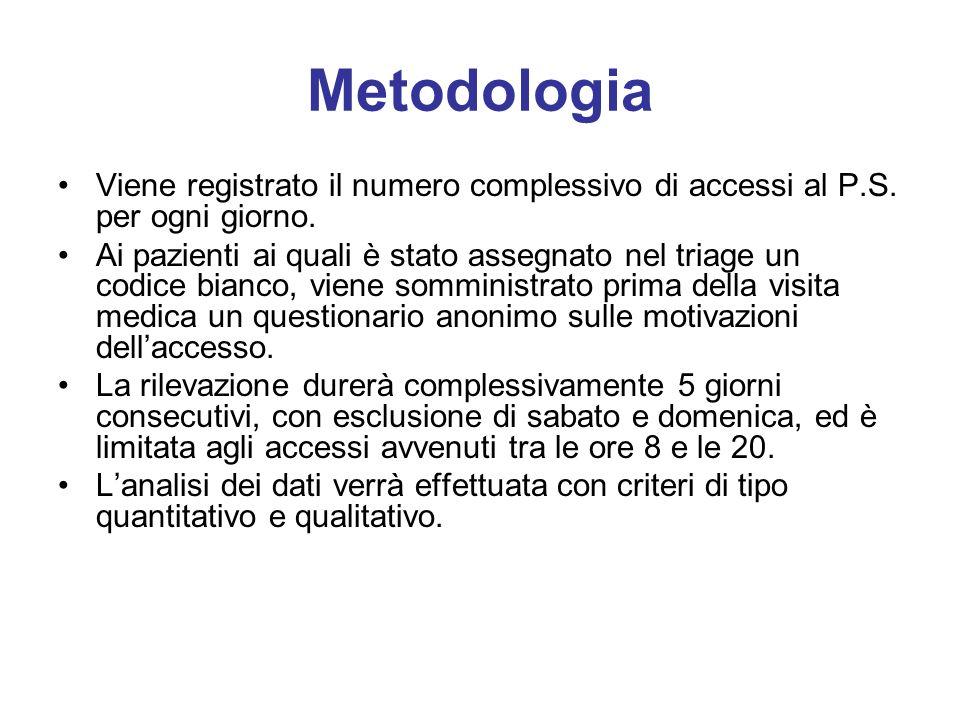 Metodologia Viene registrato il numero complessivo di accessi al P.S. per ogni giorno. Ai pazienti ai quali è stato assegnato nel triage un codice bia