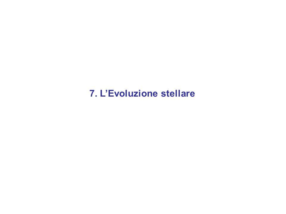 7. LEvoluzione stellare