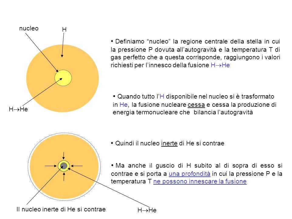 Definiamo nucleo la regione centrale della stella in cui la pressione P dovuta allautogravità e la temperatura T di gas perfetto che a questa corrispo