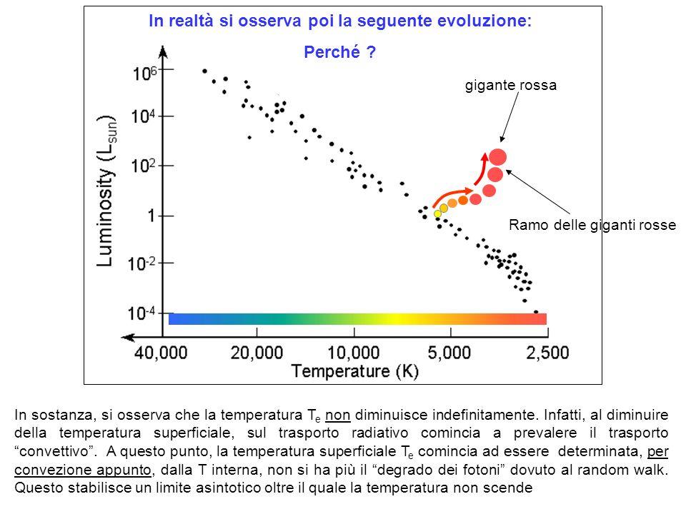 In realtà si osserva poi la seguente evoluzione: Perché ? In sostanza, si osserva che la temperatura T e non diminuisce indefinitamente. Infatti, al d