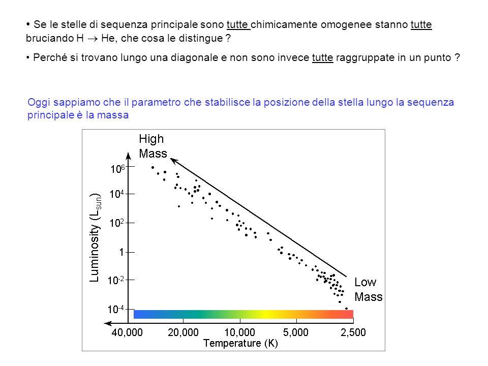 Se le stelle di sequenza principale sono tutte chimicamente omogenee stanno tutte bruciando H He, che cosa le distingue ? Perché si trovano lungo una