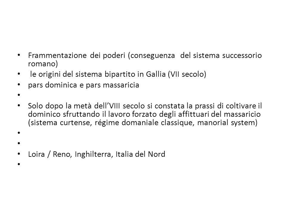 Frammentazione dei poderi (conseguenza del sistema successorio romano) le origini del sistema bipartito in Gallia (VII secolo) pars dominica e pars ma