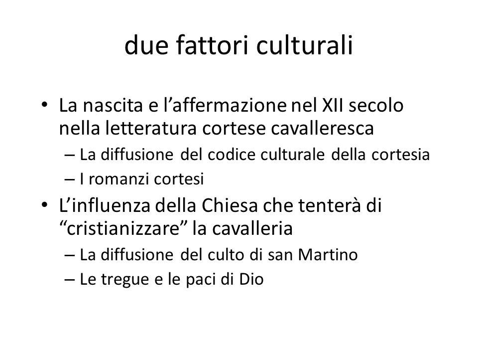 due fattori culturali La nascita e laffermazione nel XII secolo nella letteratura cortese cavalleresca – La diffusione del codice culturale della cort