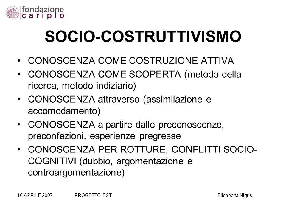 SOCIO-COSTRUTTIVISMO CONOSCENZA COME COSTRUZIONE ATTIVA CONOSCENZA COME SCOPERTA (metodo della ricerca, metodo indiziario) CONOSCENZA attraverso (assi