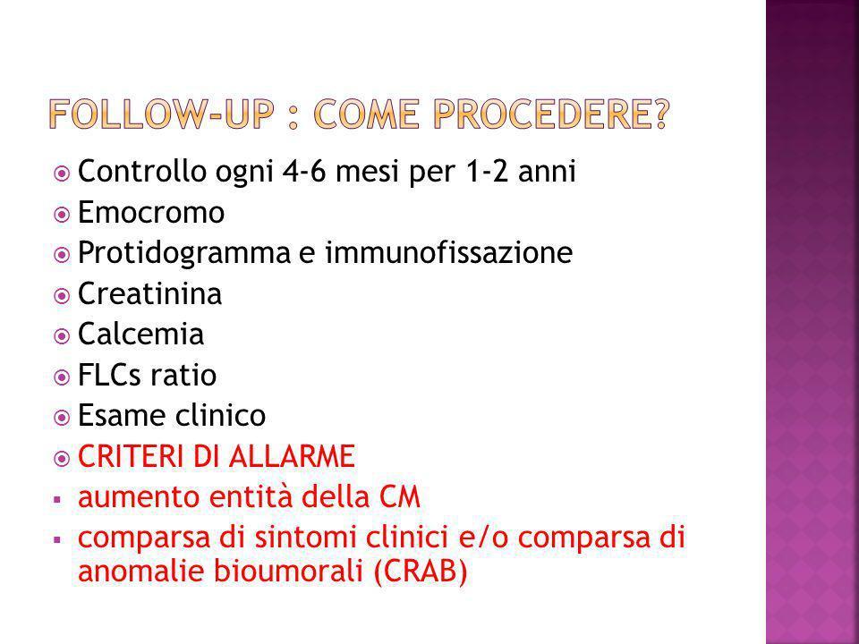 Controllo ogni 4-6 mesi per 1-2 anni Emocromo Protidogramma e immunofissazione Creatinina Calcemia FLCs ratio Esame clinico CRITERI DI ALLARME aumento entità della CM comparsa di sintomi clinici e/o comparsa di anomalie bioumorali (CRAB)
