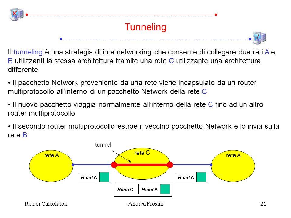 Reti di CalcolatoriAndrea Frosini21 Il tunneling è una strategia di internetworking che consente di collegare due reti A e B utilizzanti la stessa architettura tramite una rete C utilizzante una architettura differente Il pacchetto Network proveniente da una rete viene incapsulato da un router multiprotocollo allinterno di un pacchetto Network della rete C Il nuovo pacchetto viaggia normalmente allinterno della rete C fino ad un altro router multiprotocollo Il secondo router multiprotocollo estrae il vecchio pacchetto Network e lo invia sulla rete B Tunneling rete A rete C rete A Head A Head C tunnel