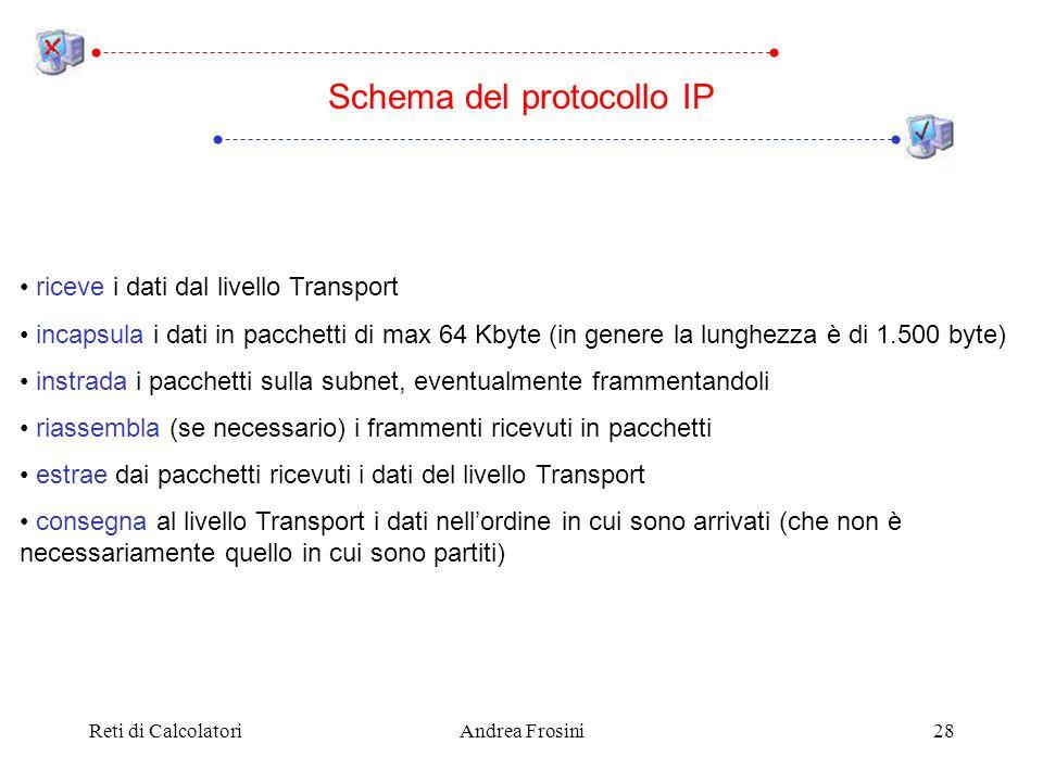 Reti di CalcolatoriAndrea Frosini28 riceve i dati dal livello Transport incapsula i dati in pacchetti di max 64 Kbyte (in genere la lunghezza è di 1.500 byte) instrada i pacchetti sulla subnet, eventualmente frammentandoli riassembla (se necessario) i frammenti ricevuti in pacchetti estrae dai pacchetti ricevuti i dati del livello Transport consegna al livello Transport i dati nellordine in cui sono arrivati (che non è necessariamente quello in cui sono partiti) Schema del protocollo IP