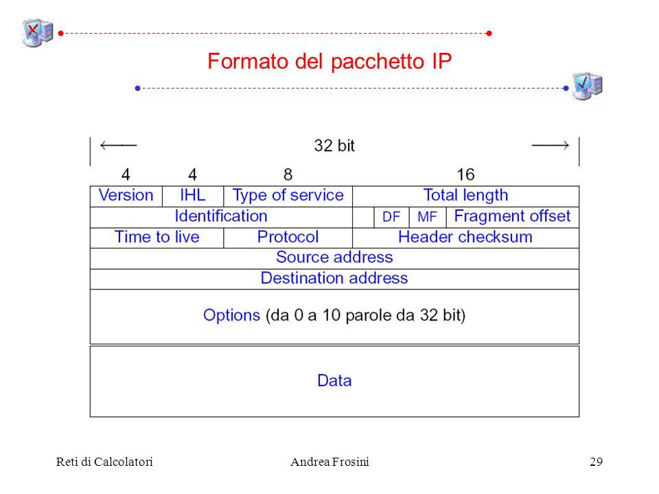 Reti di CalcolatoriAndrea Frosini29 Formato del pacchetto IP