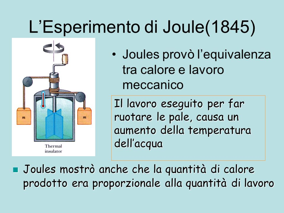 LEsperimento di Joule(1845) Joules provò lequivalenza tra calore e lavoro meccanico Il lavoro eseguito per far ruotare le pale, causa un aumento della