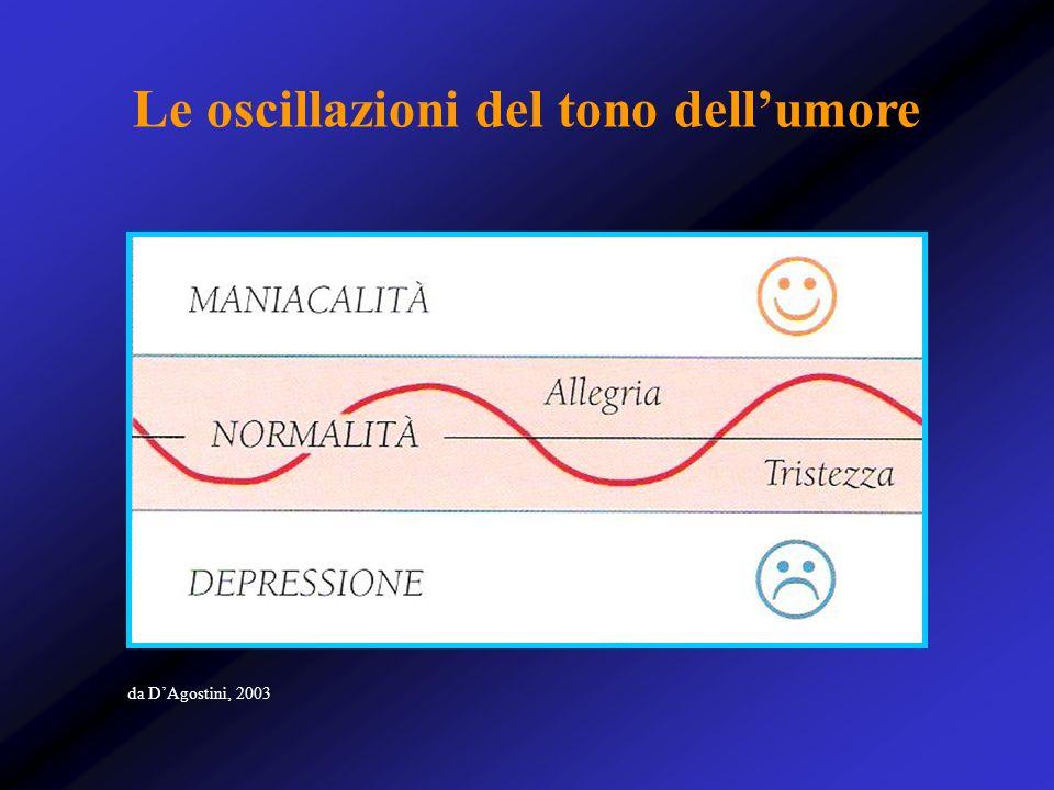 Le oscillazioni del tono dellumore da DAgostini, 2003