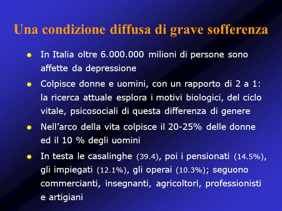 In Italia oltre 6.000.000 milioni di persone sono affette da depressione Colpisce donne e uomini, con un rapporto di 2 a 1: la ricerca attuale esplora